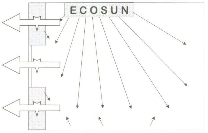 promieniowanie promienniki ecosun rotal - Home