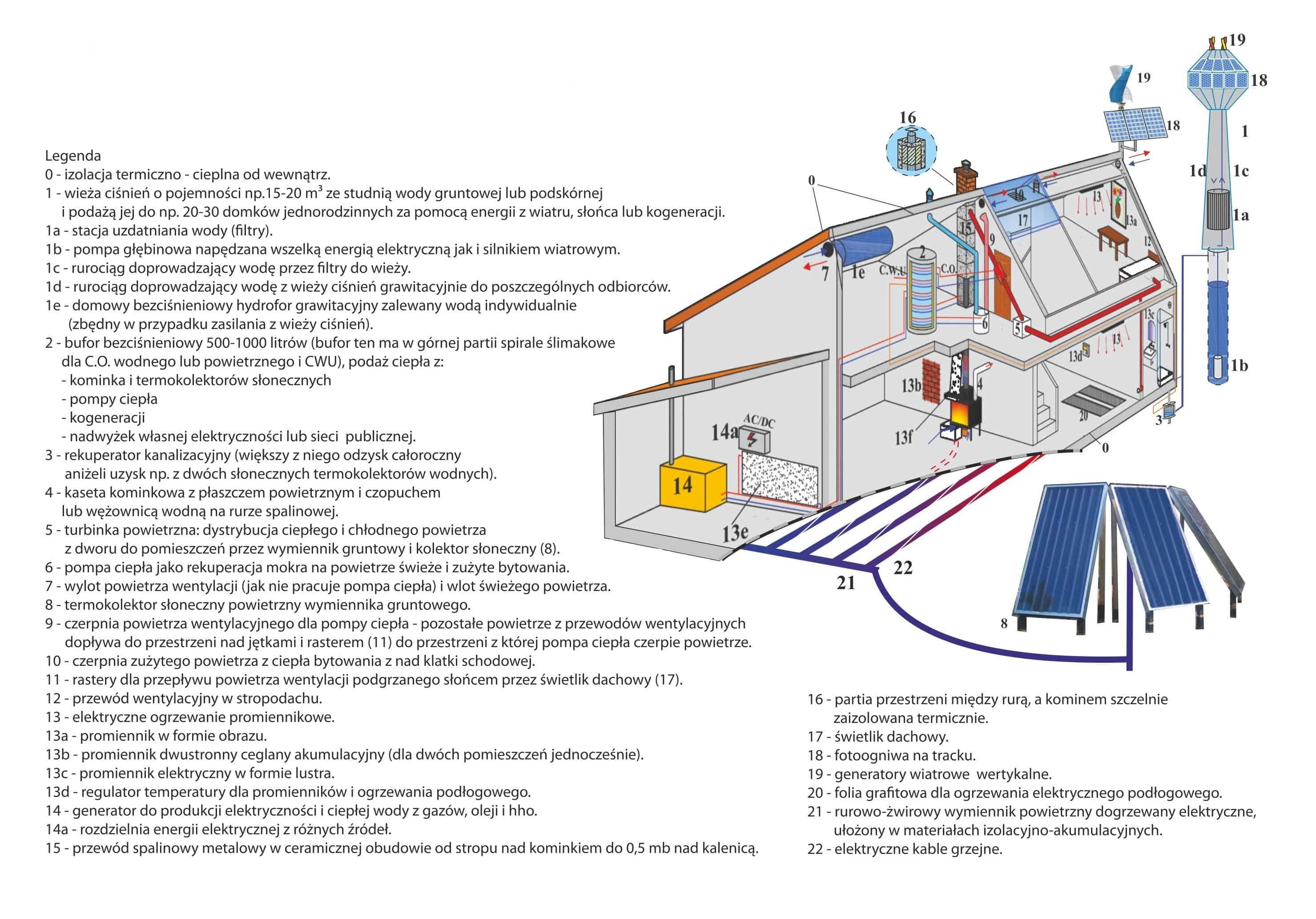 ulotka fundacja dom energie 2018 - ECODOM Lösungen